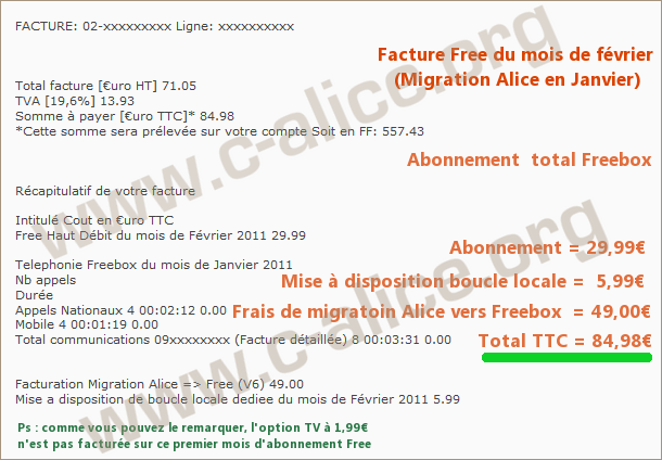 Facture Alice migration Freebox